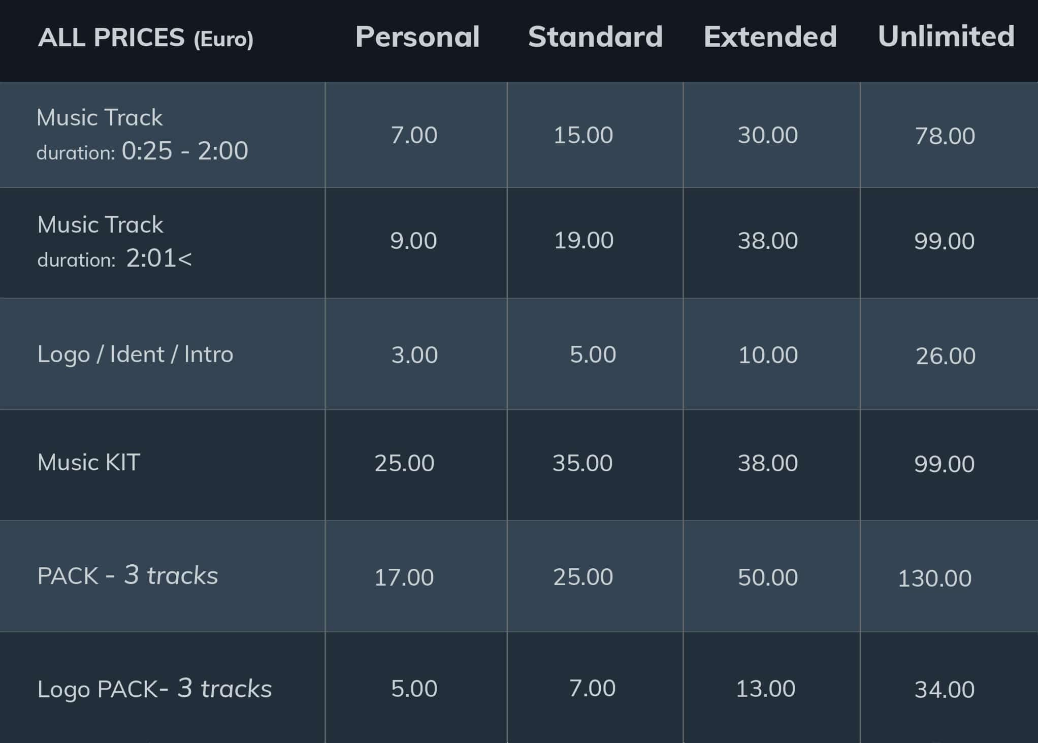 the Music Bay site price table, white letters on a blue background tab PRICES MB IM - Pricing